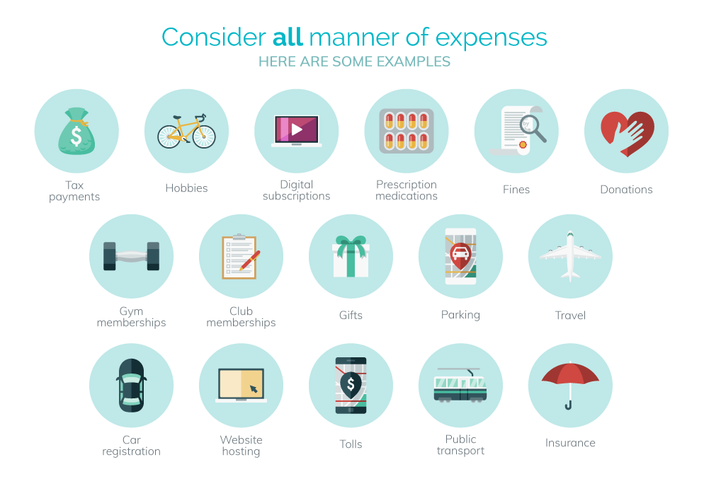 List of expense examples